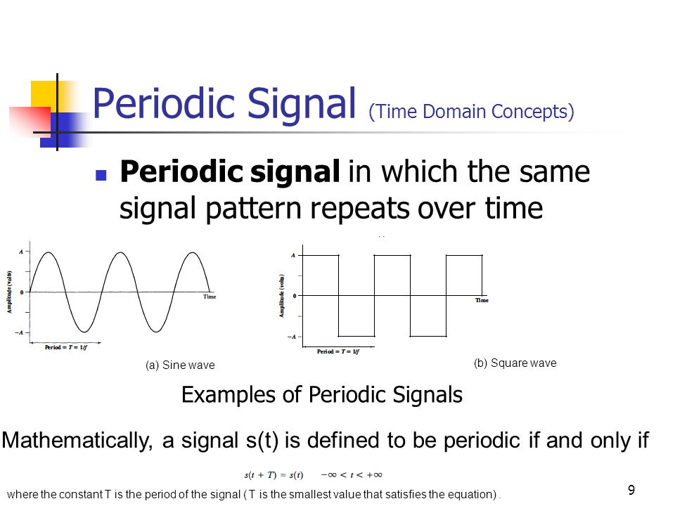 Periodic Signal (Time Domain Concepts)
