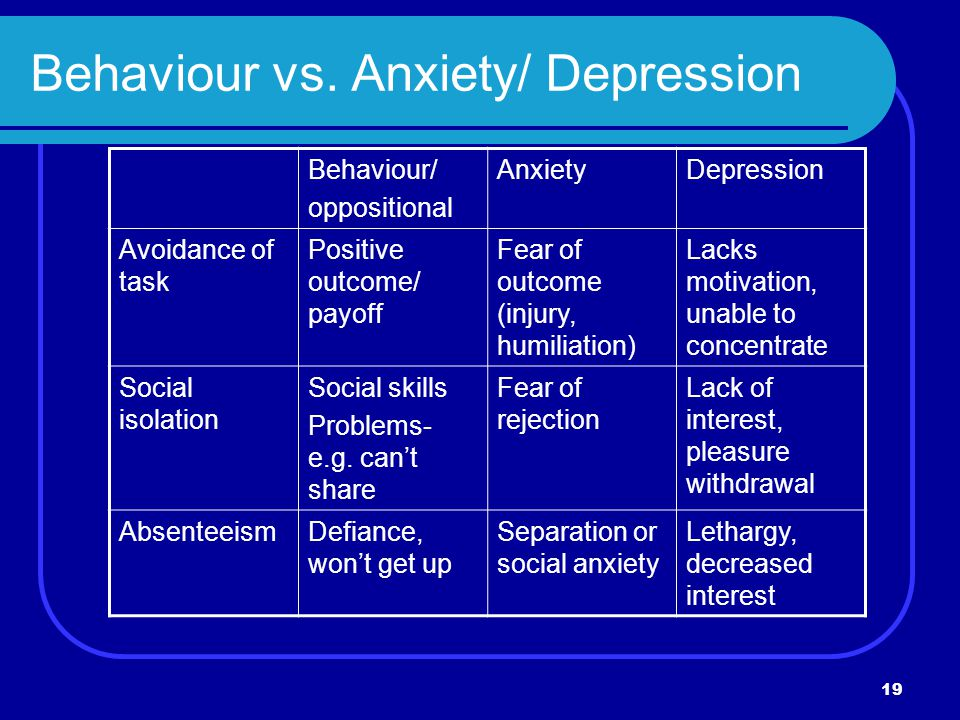 Is It Depression or Sadness? Learn the Signs