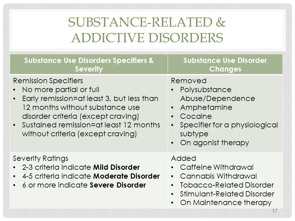 substance related and addictive disorders pdf