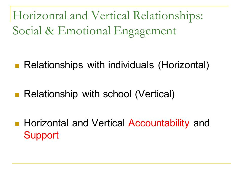 vertical and horizontal relationship