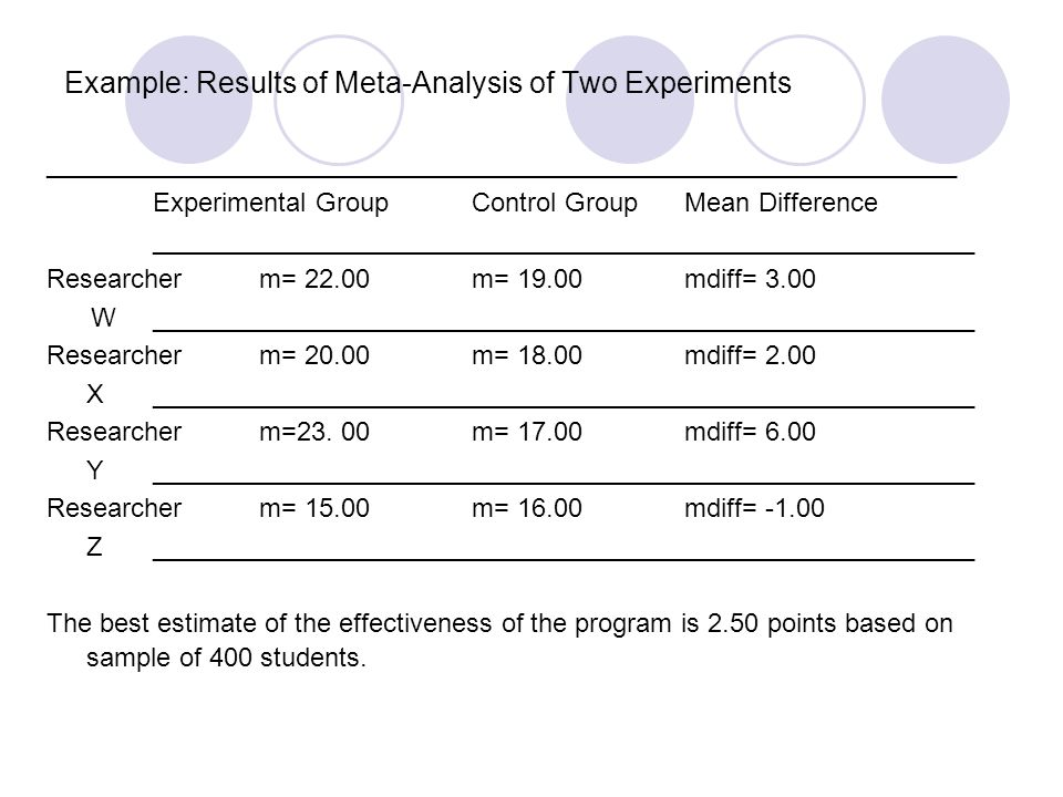 the larger the sample the more reliable the results Is the degree of confidence you can have that your results are real versus due to chance and is more likely to be reliable if you have a large sample size versus a small sample size you finish a research project and submit your findings in an article to a scientific journal for peer review.