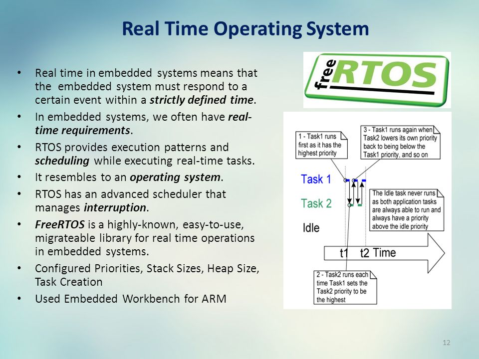 real time operating system pdf