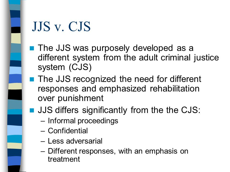 cjs 250 criminal justice Cjs 250 introduction to security 6,452 results criminal justice system 250 criminal justice 250.