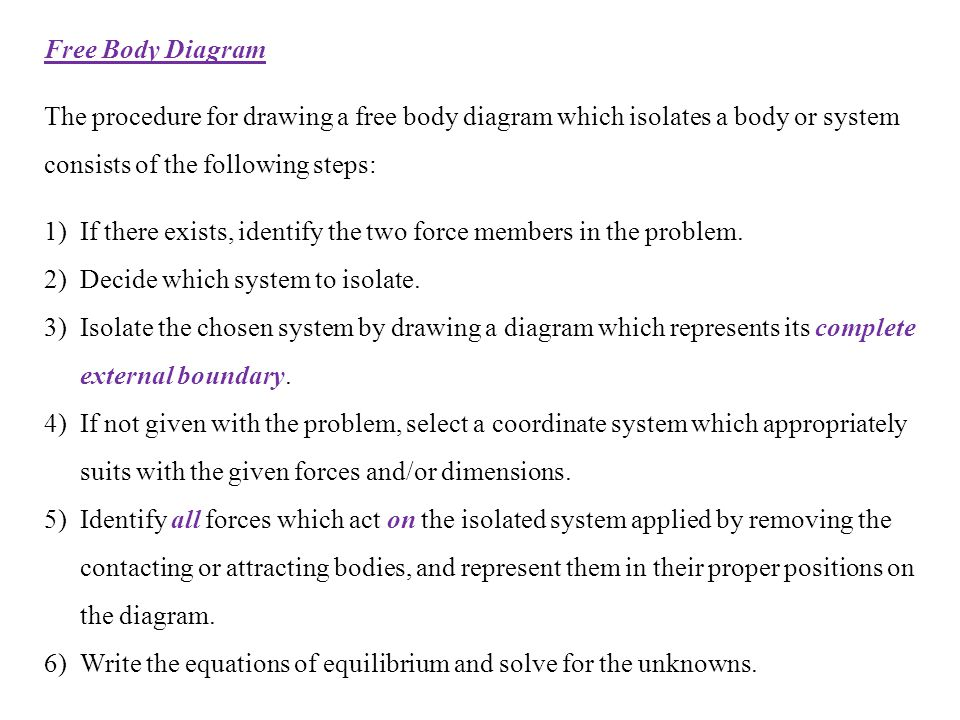 Free Body Diagram The procedure for drawing a free body diagram which isolates a body or system consists of the following steps: