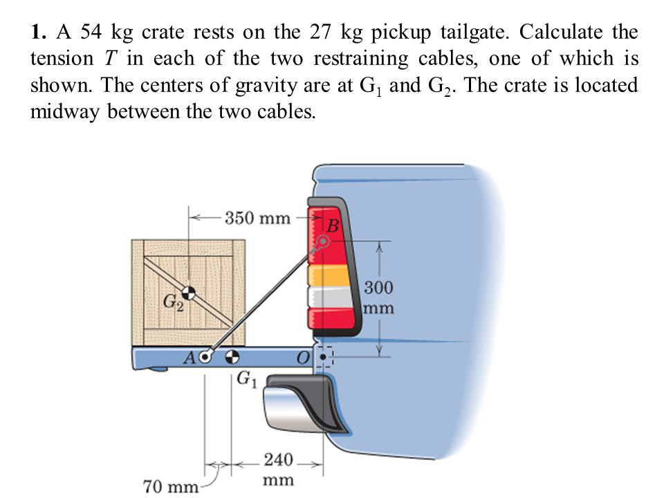 1. A 54 kg crate rests on the 27 kg pickup tailgate