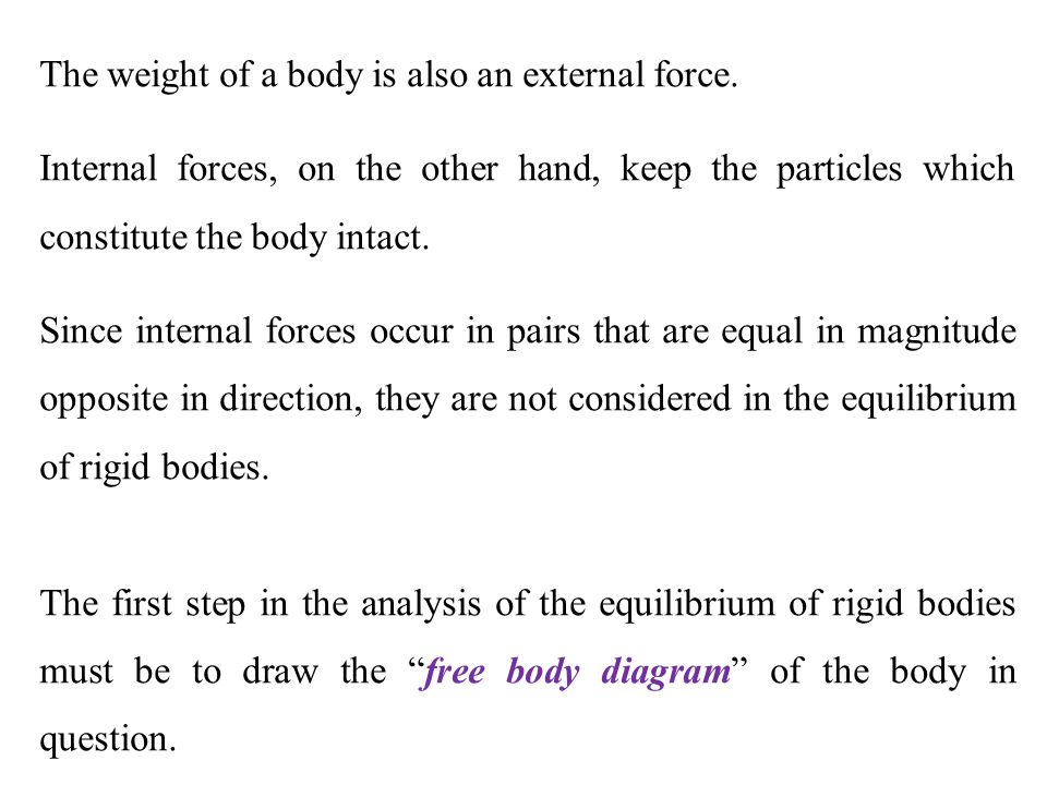 The weight of a body is also an external force.