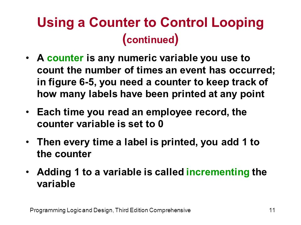 Using a Counter to Control Looping (continued)