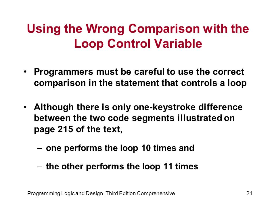 Using the Wrong Comparison with the Loop Control Variable
