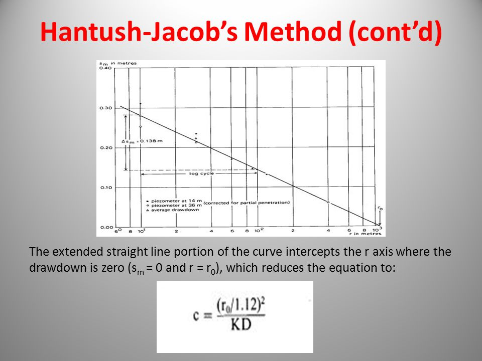 Hantush-Jacob's Method (cont'd)