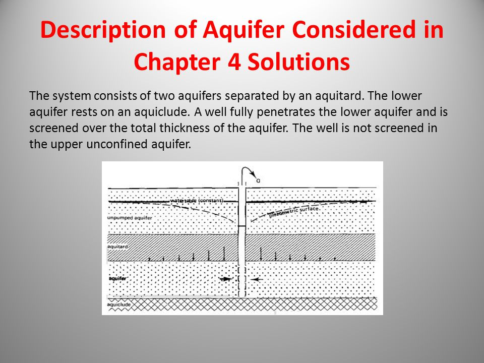 Description of Aquifer Considered in Chapter 4 Solutions