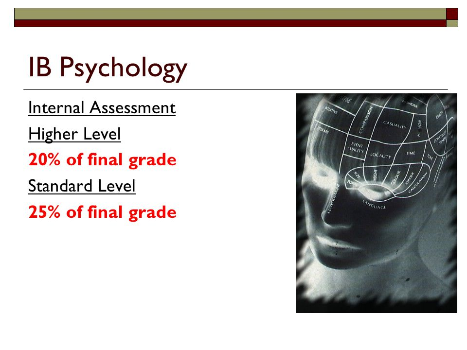 psychology sl internal assessment Ap/ib psychology course eastside high school mrs vaknin's psychology course  please download this form and bring back to me for our internal assessment research:.