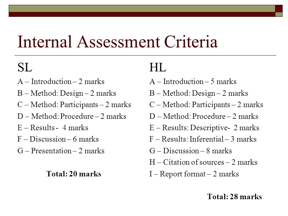 Ib Psychology Internal Assessment Higher Level 20% Of Final Grade
