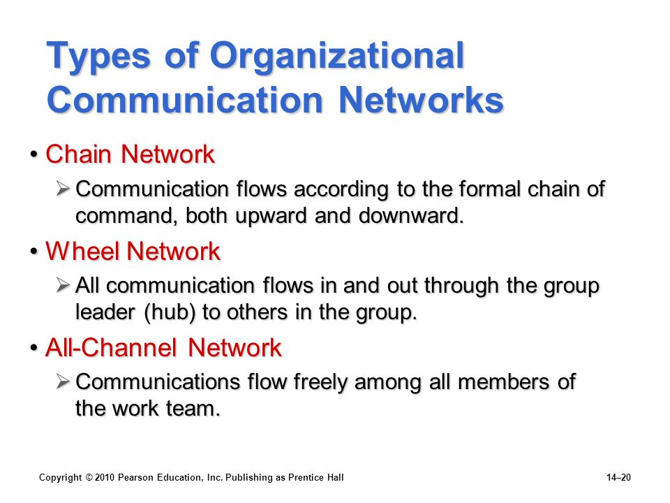 Types of Organizational Communication Networks