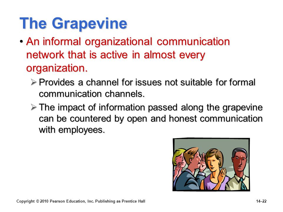 The Grapevine An informal organizational communication network that is active in almost every organization.