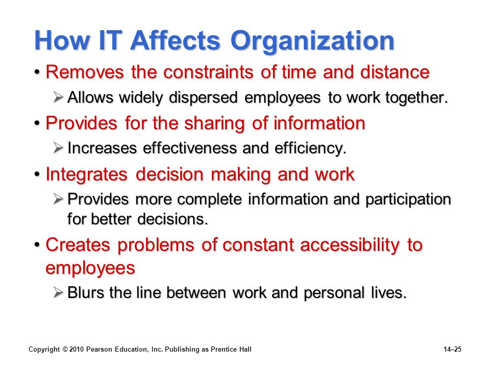 How IT Affects Organization