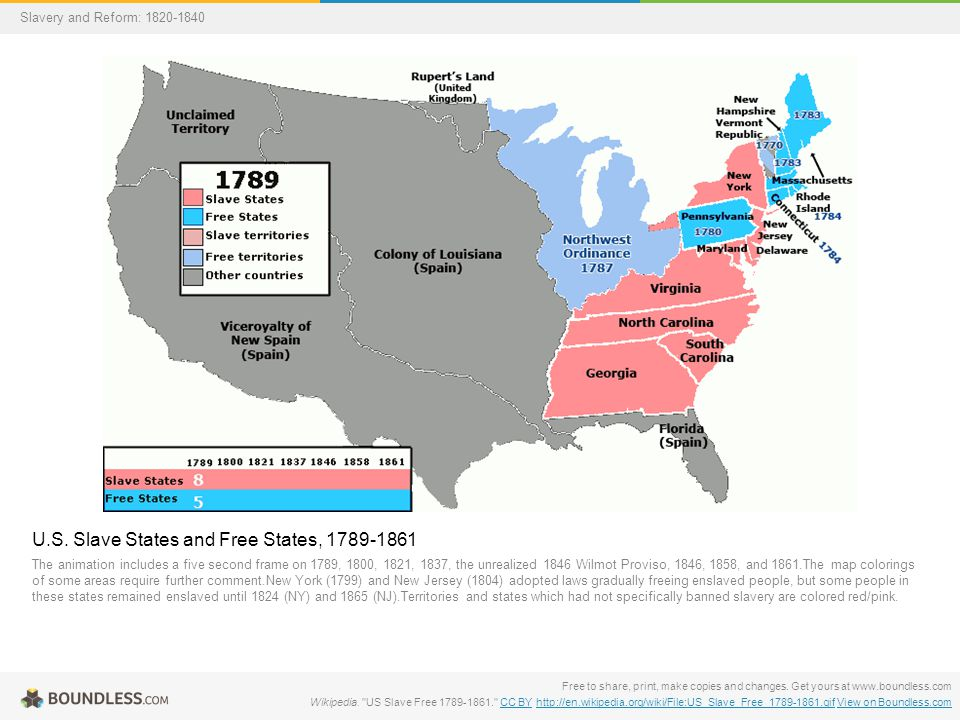 Boundless Lecture Slides Ppt Download - Us slave states map