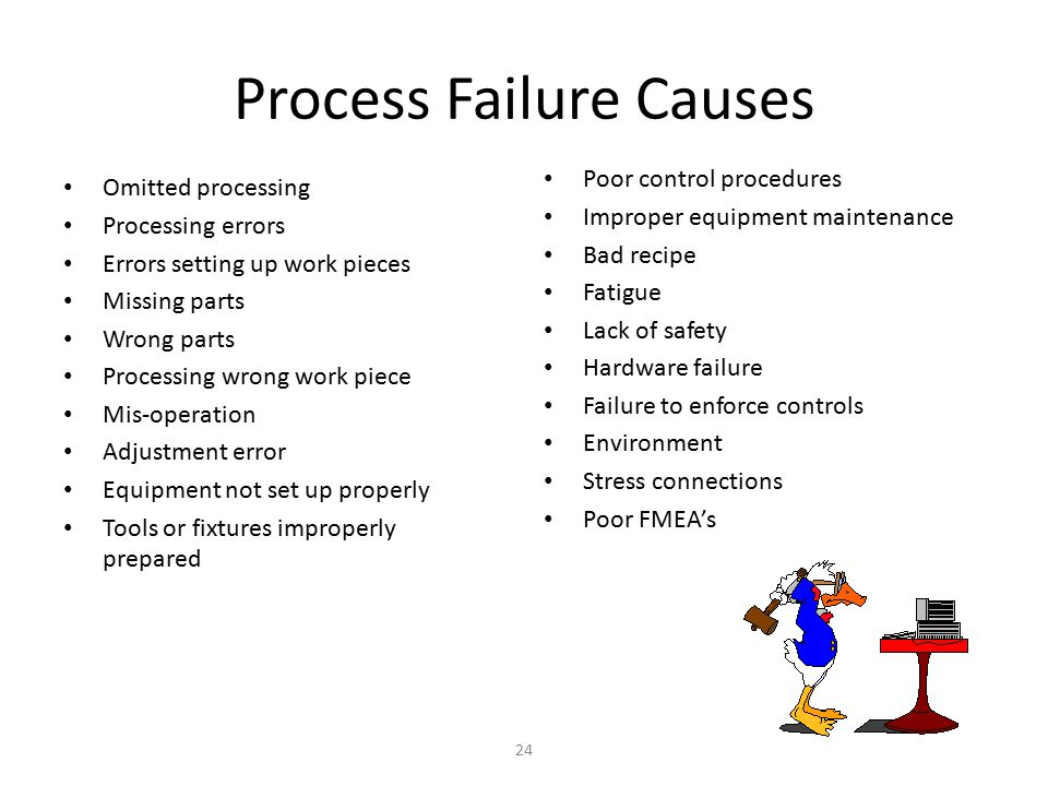 the failure of the demonetization process Failure modes and effects analysis (fmea) is a step-by-step approach for identifying all possible failures in a design, a manufacturing or assembly process, or a product or service failure modes means the ways, or modes, in which something might fail.