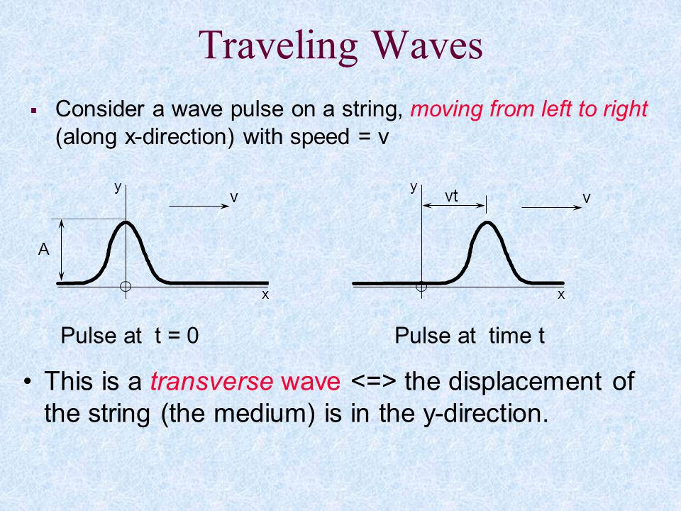 Traveling Waves Consider a wave pulse on a string, moving from left to right (along x-direction) with speed = v.