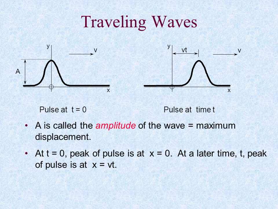 Traveling Waves x. y. v. vt. A. Pulse at t = 0 Pulse at time t. A is called the amplitude of the wave = maximum displacement.
