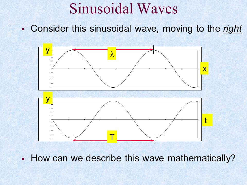 Sinusoidal Waves Consider this sinusoidal wave, moving to the right
