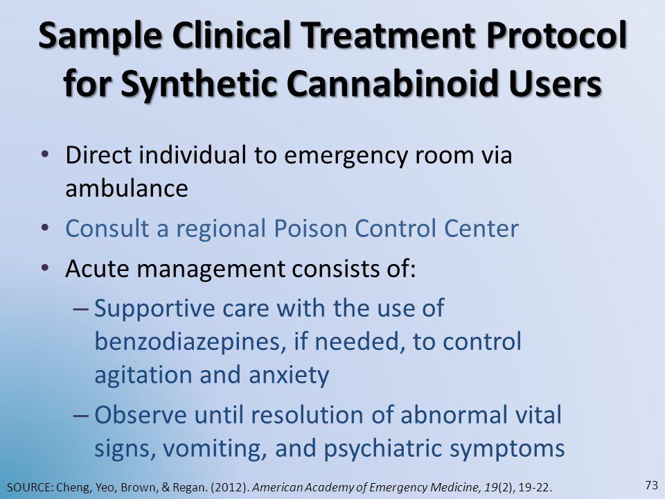 Synthetic Cannabinoid Emergency Room