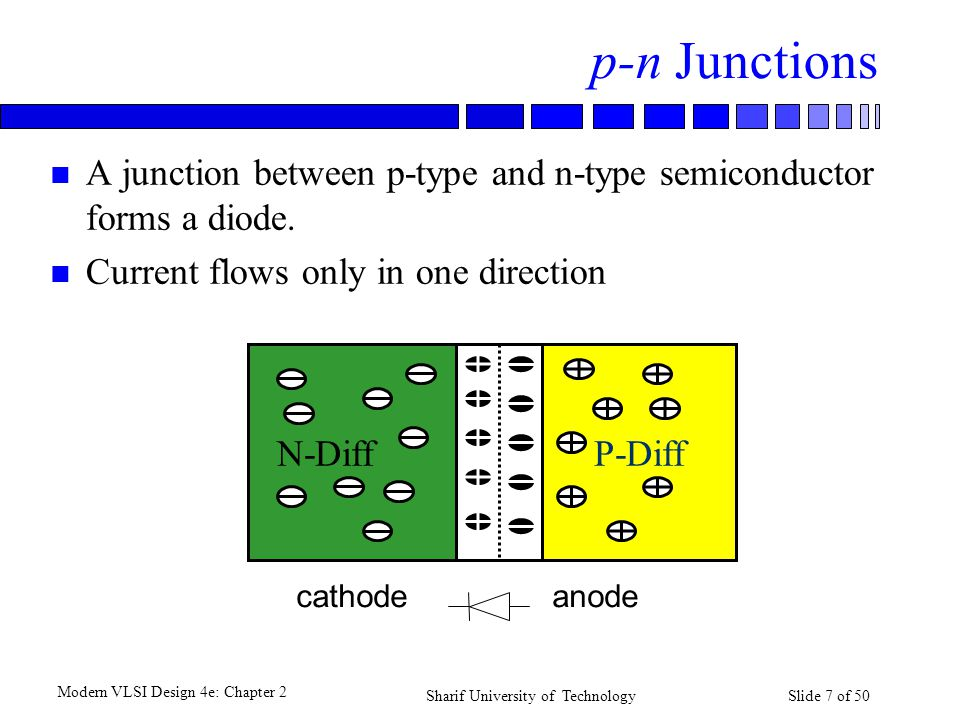 how to make p type semiconductor