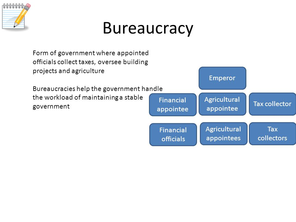 "government and bureaucracy many views Bureaucracy was borrowed from the french bureaucratie, which itself was formed by combining bureau (""desk"") and -cratie (a suffix denoting a kind of government) the english word can refer to an entire body of unelected government officials or to the problematic system (often filled with red tape) that may result from administration by."