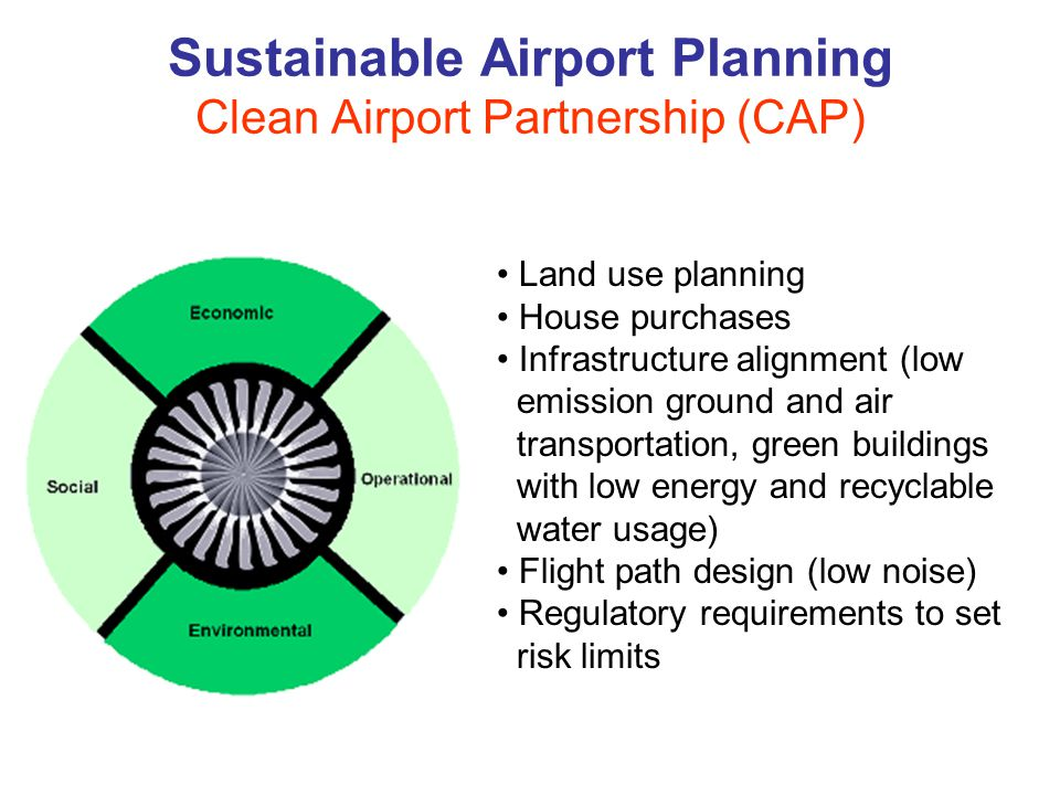 Sustainable Green Aviation And Aerospace Education Ppt Download