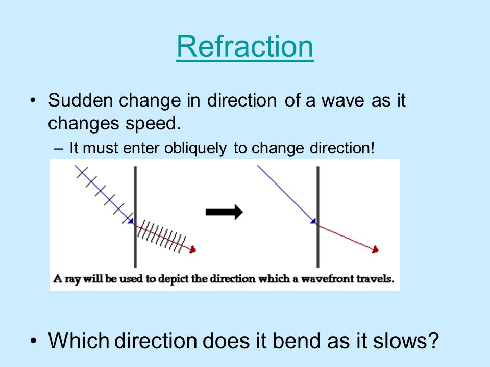 refraction does light travel faster in Waves the refraction of water waves what causes water waves to refract water waves travel faster on the surface of deep water than they do on shallow water the change in speed of the.