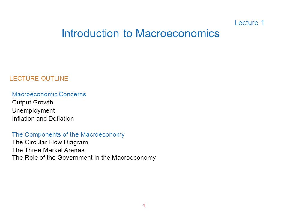 macroeconomics introduction Macroeconomics unit 1 intro: basic economic concepts (ap macro)  a quick overview of what you will cover in the first unit of macroeconomics virtually all teachers will cover the same.