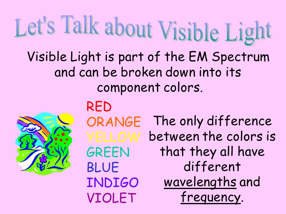 Let s Talk about Visible Light