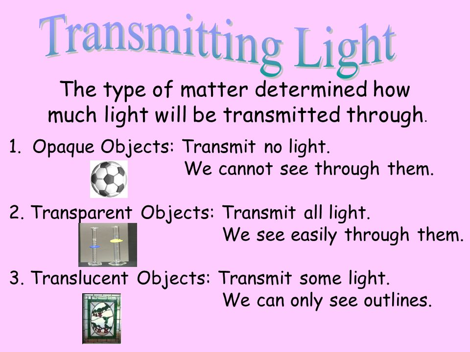 Transmitting Light The type of matter determined how