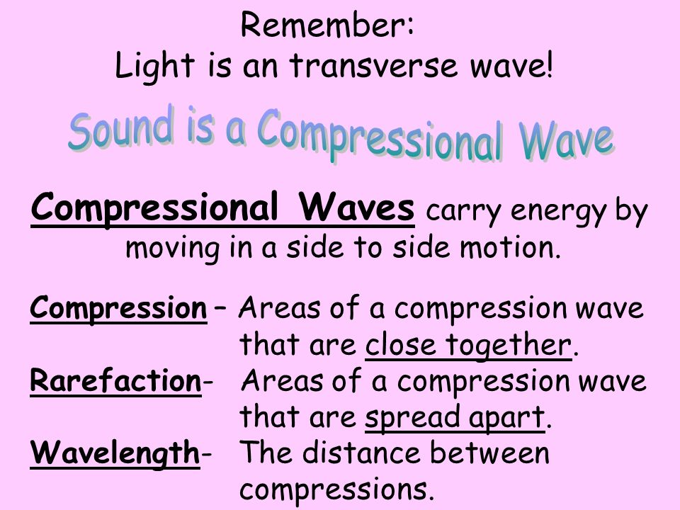 Sound is a Compressional Wave