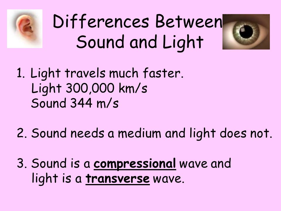 Differences Between Sound and Light Light travels much faster.