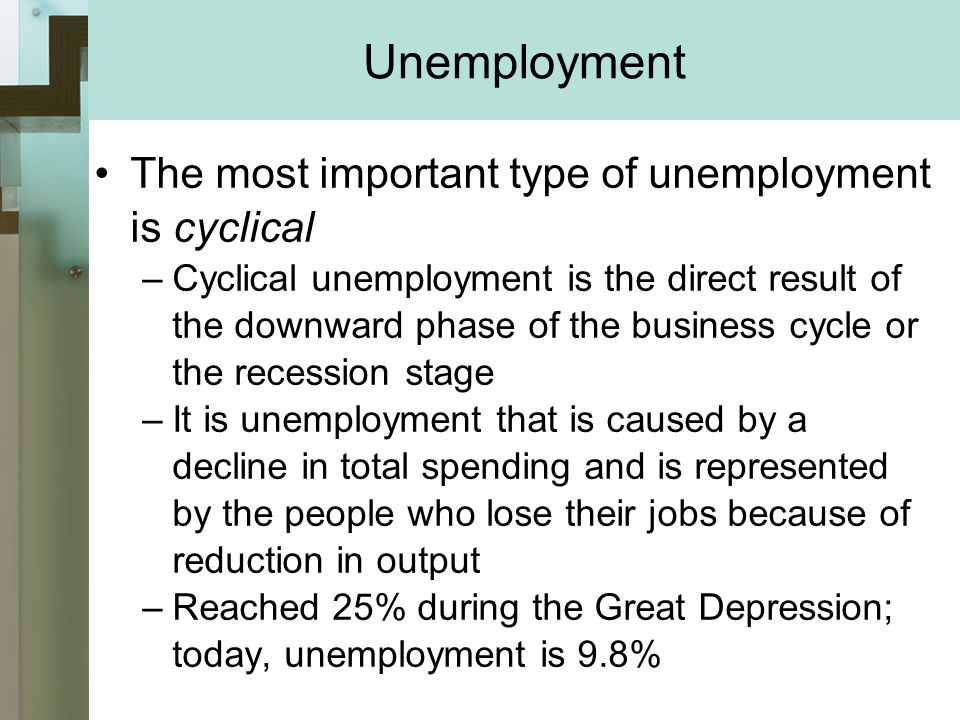 Chapter 9 Business Cycles, Unemployment, and Inflation ...