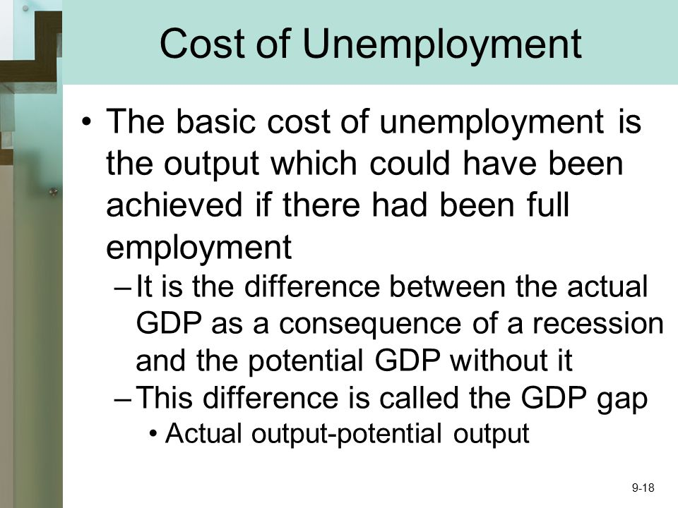 what is the relationship between recession and unemployment
