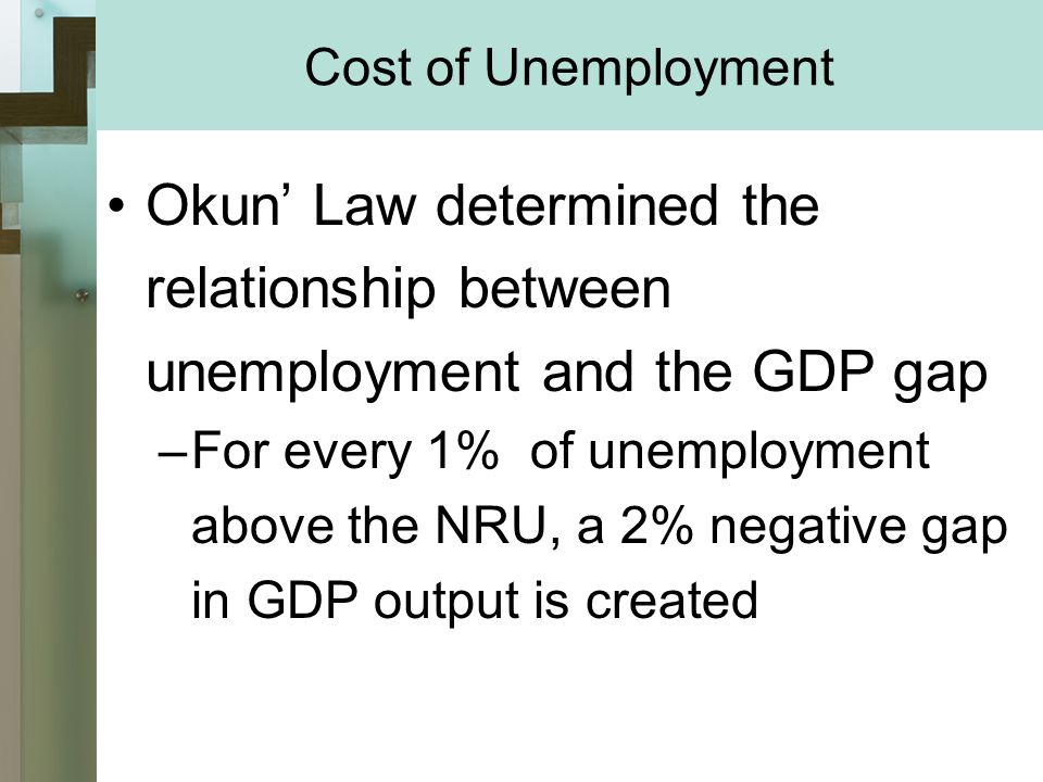 relationship between output and unemployment