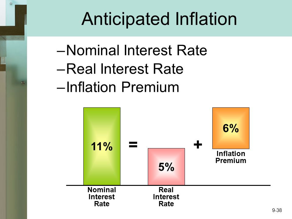 America's first interest rate hike in nearly a decade is here.