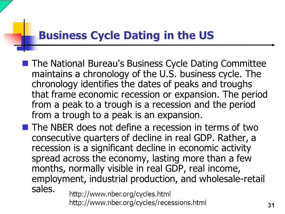 Business Cycle Dating Committee, National Bureau of Economic Research