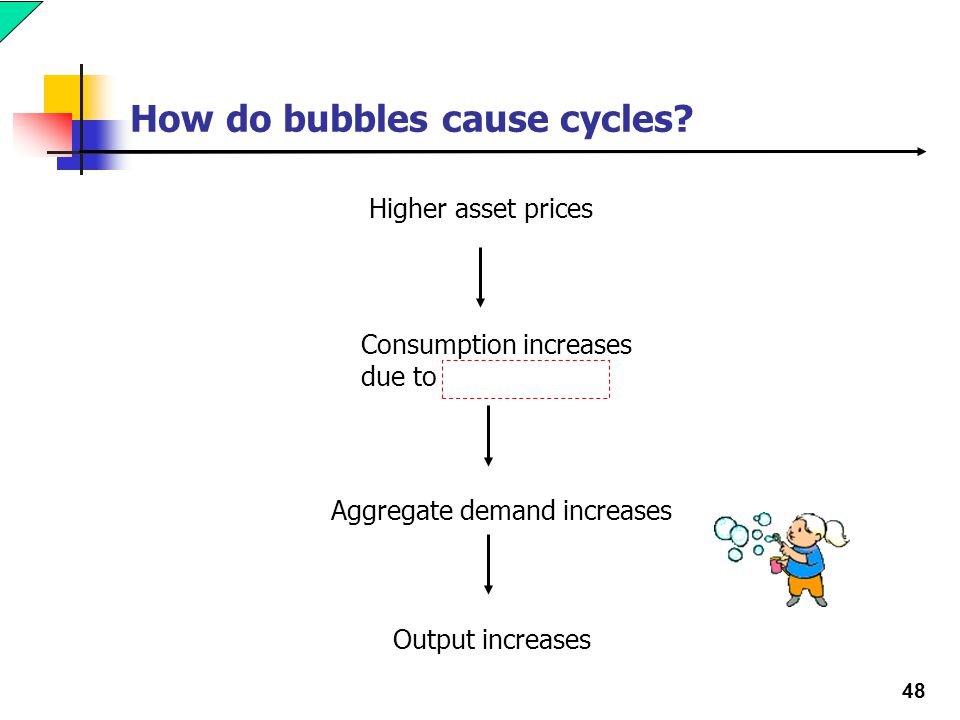 the causes and the impact of the asset bubble of 2008 An asset bubble is when asset prices are driven way above their fundamental value asset bubbles eventually burst because they are created by credit booms, the large increase in credit is used to fund purchases of assets, thereby driving up their price.