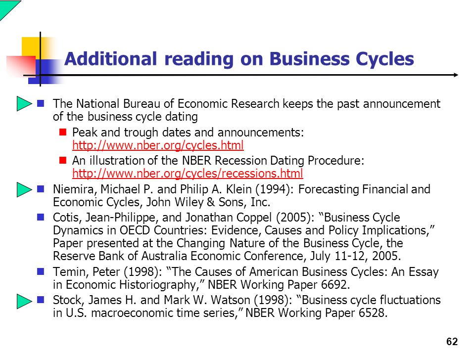 nber's business cycle dating