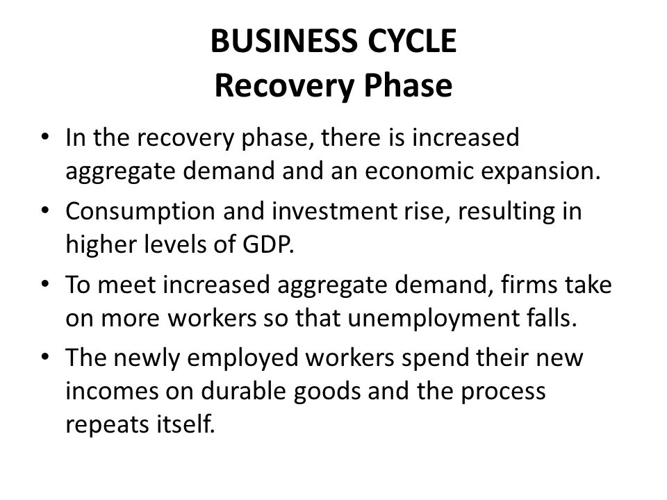 BUSINESS CYCLE Recovery Phase