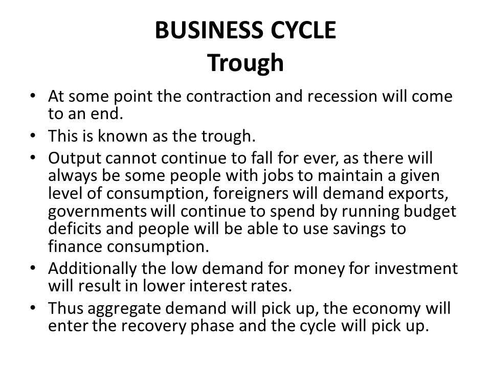 BUSINESS CYCLE Trough At some point the contraction and recession will come to an end. This is known as the trough.