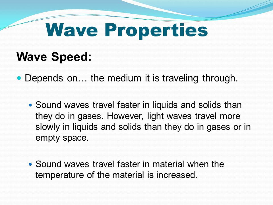 how do sound waves travel images
