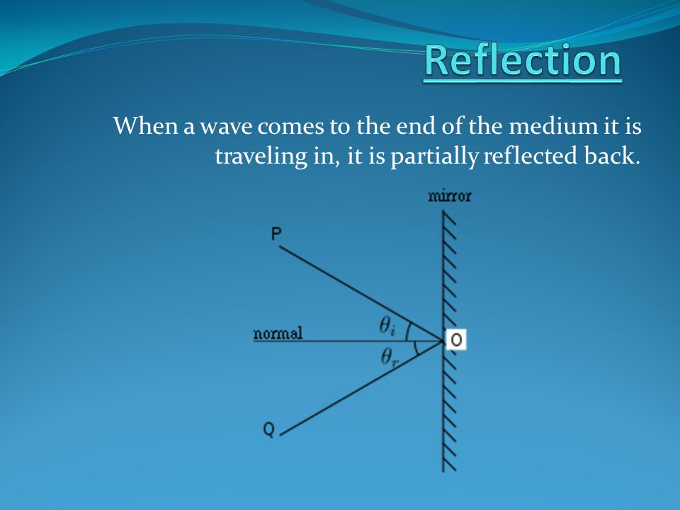 Reflection When a wave comes to the end of the medium it is traveling in, it is partially reflected back.
