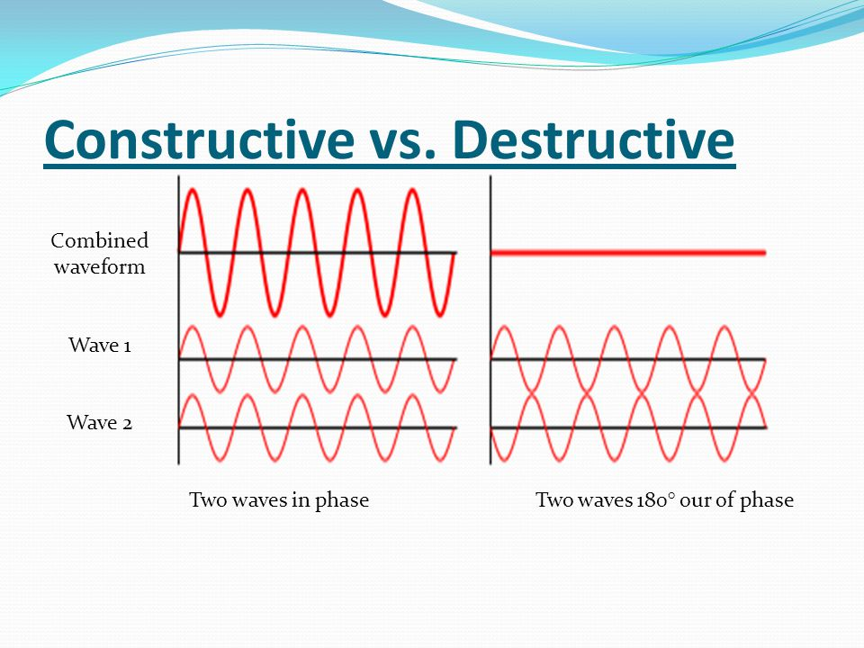Z moreover Main Qimg F Eee Dd Bef besides A A E also Hvarz further F J Neittmqsdohsskyu. on constructive interference vs destructive