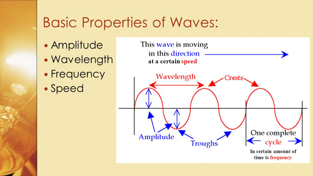 Basic Properties of Waves: