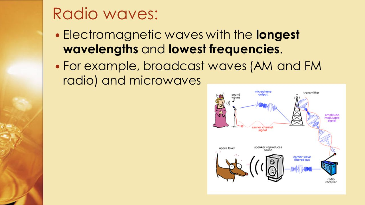 Radio waves: Electromagnetic waves with the longest wavelengths and lowest frequencies.