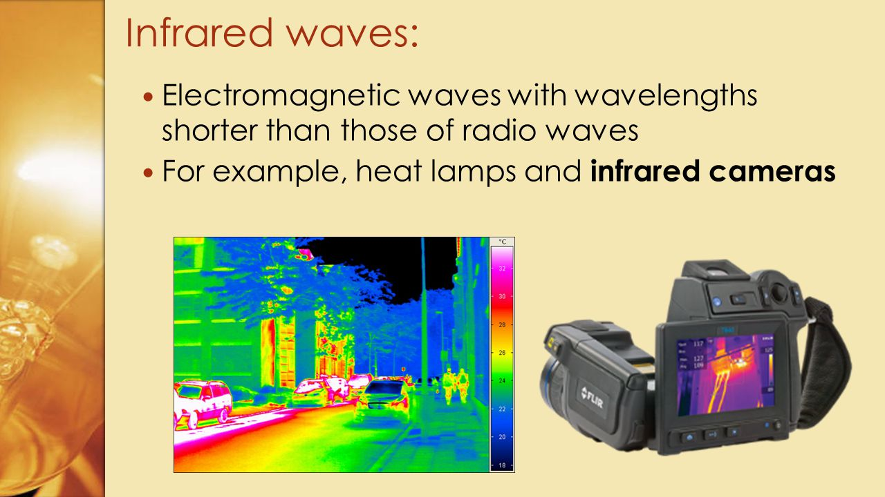 Infrared waves: Electromagnetic waves with wavelengths shorter than those of radio waves.