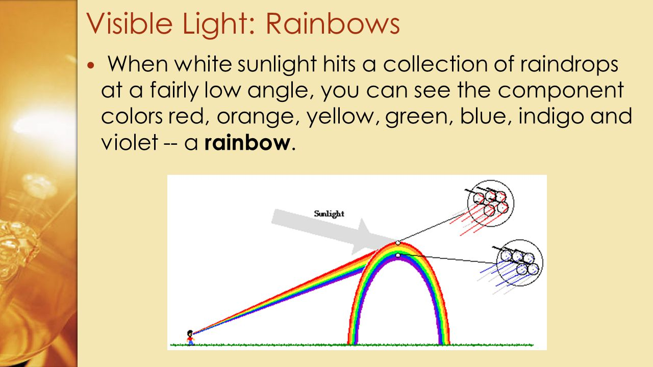 Visible Light: Rainbows